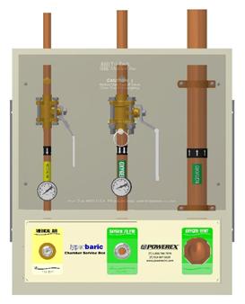 Hyperbaric Chamber Service Box